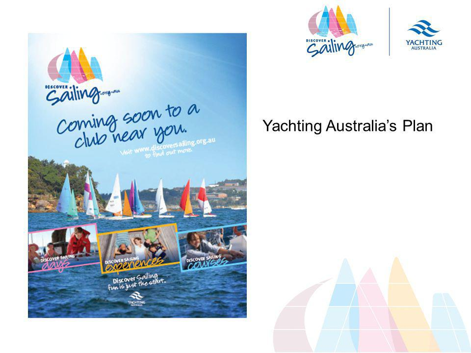 Yachting Australia's Plan
