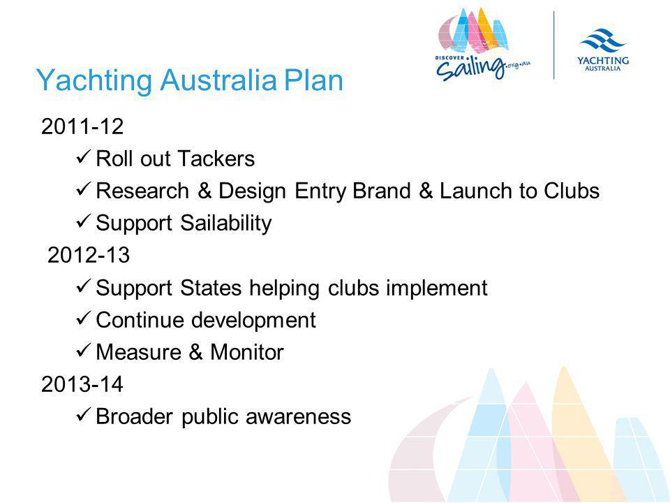 Yachting Australia Plan 2011-12 Roll out Tackers Research & Design Entry Brand & Launch to Clubs Support Sailability 2012-13 Support States helping clubs implement Continue development Measure & Monitor 2013-14 Broader public awareness