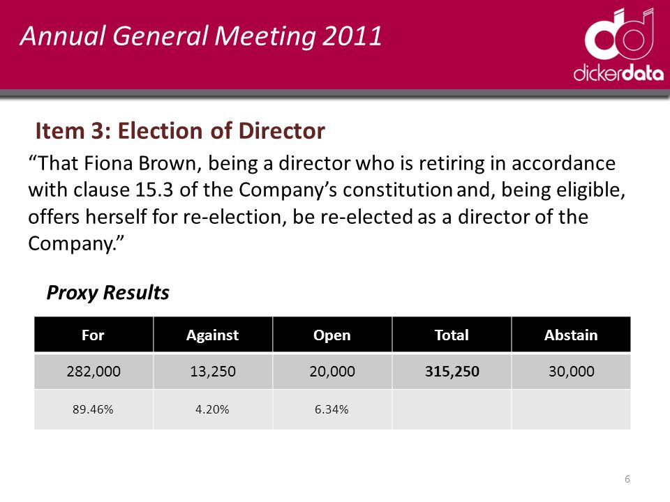 Annual General Meeting 2011 Item 3: Election of Director That Fiona Brown, being a director who is retiring in accordance with clause 15.3 of the Company's constitution and, being eligible, offers herself for re-election, be re-elected as a director of the Company. 6 ForAgainstOpenTotalAbstain 282,00013,25020,000315,25030,000 89.46%4.20%6.34% Proxy Results