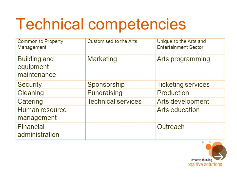Technical competencies Common to Property Management Customised to the ArtsUnique to the Arts and Entertainment Sector Building and equipment maintena