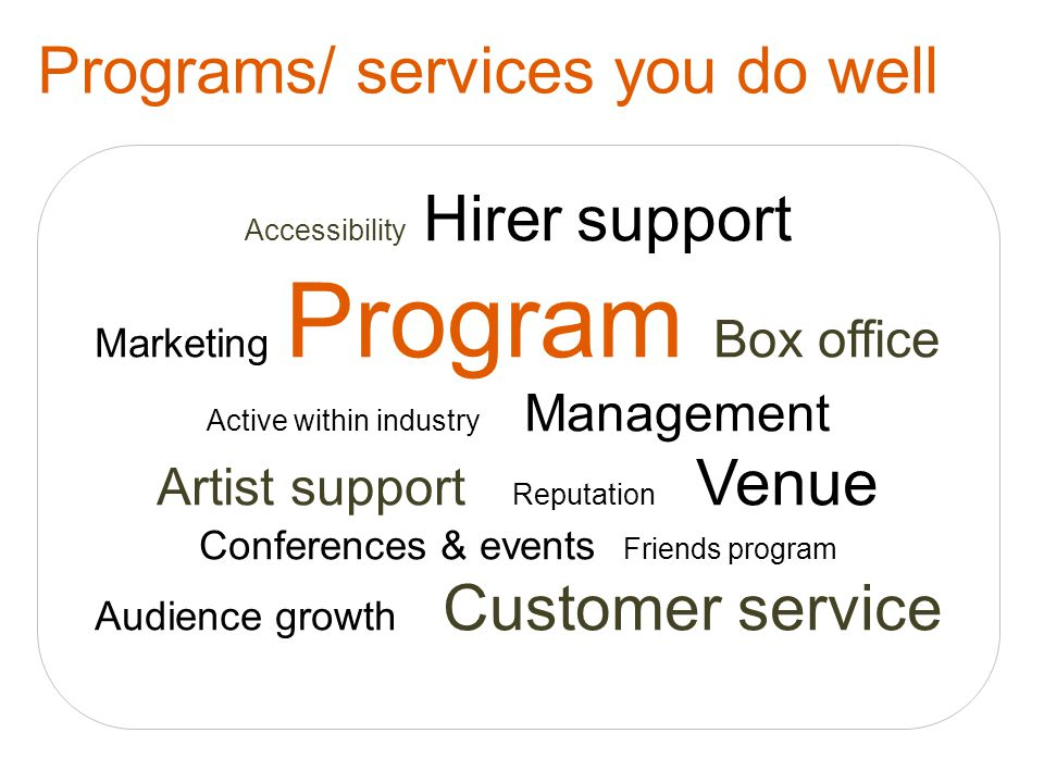Programs/ services you do well Accessibility Hirer support Marketing Program Box office Active within industry Management Artist support Reputation Ve