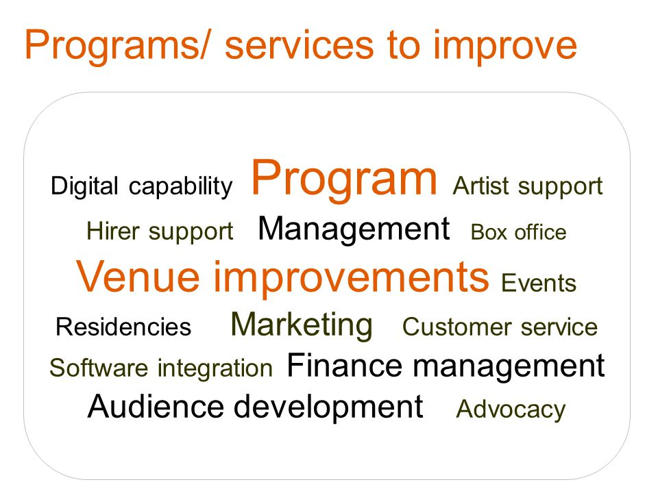 Programs/ services to improve Digital capability Program Artist support Hirer support Management Box office Venue improvements Events Residencies Mark