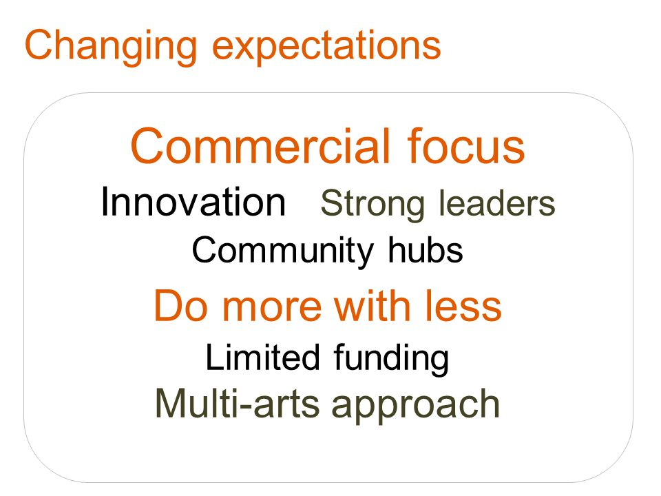 Changing expectations Commercial focus Innovation Strong leaders Community hubs Do more with less Limited funding Multi-arts approach