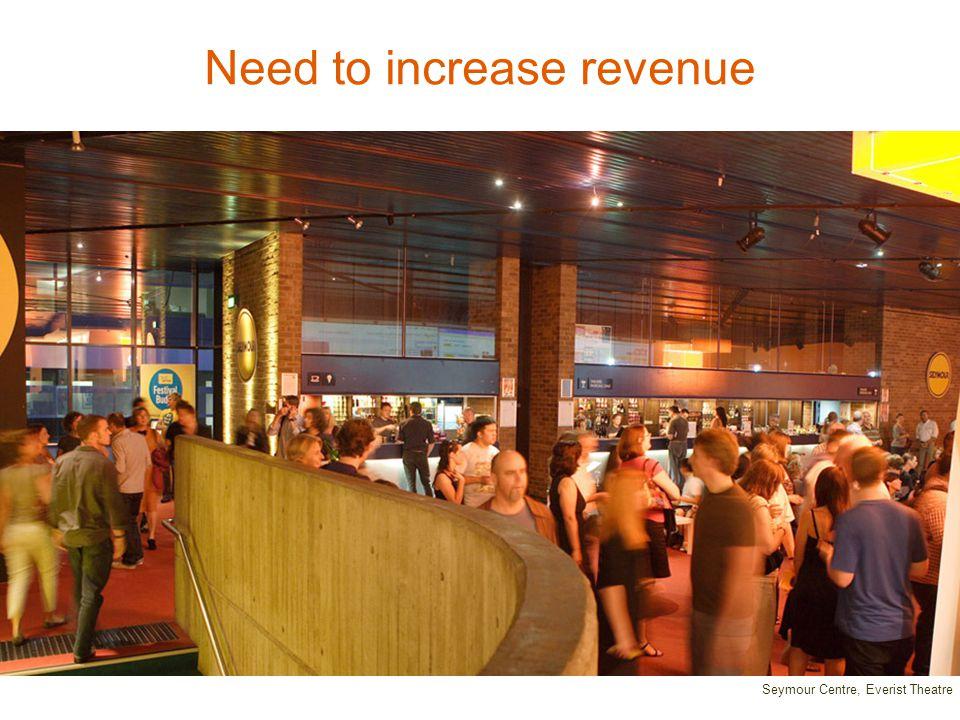 Need to increase revenue Seymour Centre, Everist Theatre