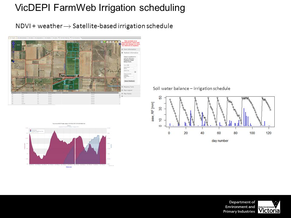 VicDEPI FarmWeb Irrigation scheduling Soil water balance – irrigation schedule NDVI + weather  Satellite-based irrigation schedule
