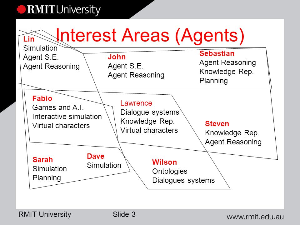 RMIT University Slide 4 Interest Areas (ECML) Xiaodong Multi-objective optimisation Neural networks Evolutionary computing Vic Evolutioinary Art Image recognition Machine Learning Andy Image recognition Machine Learning
