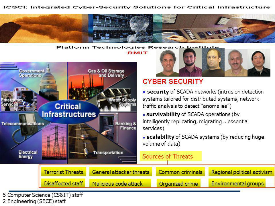 "CYBER SECURITY security of SCADA networks (intrusion detection systems tailored for distributed systems, network traffic analysis to detect ""anomalies"