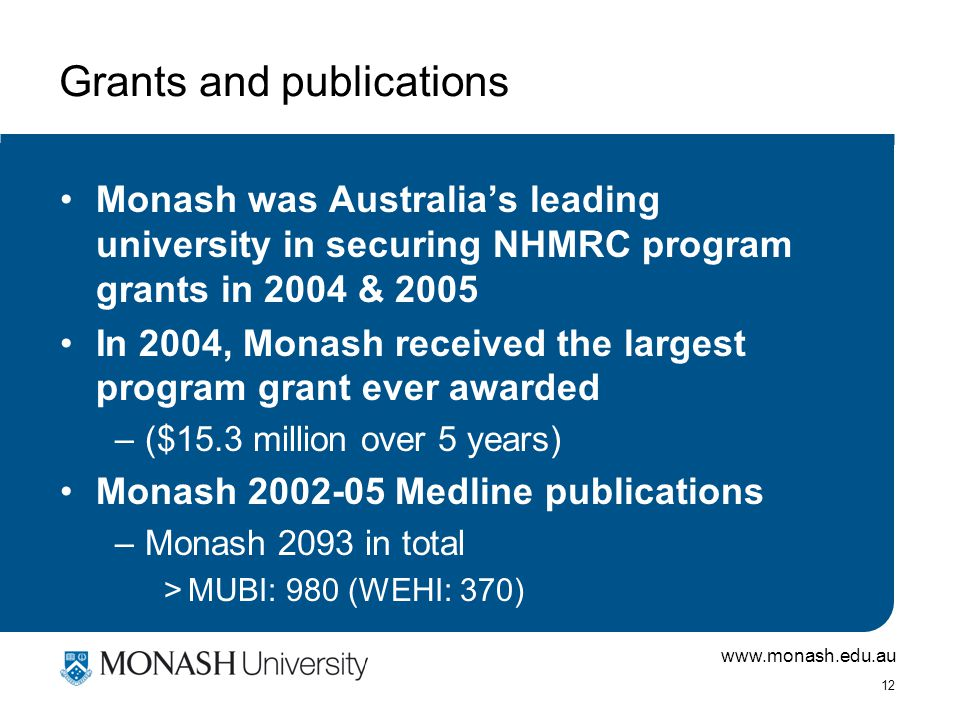 www.monash.edu.au 12 Grants and publications Monash was Australia's leading university in securing NHMRC program grants in 2004 & 2005 In 2004, Monash received the largest program grant ever awarded –($15.3 million over 5 years) Monash 2002-05 Medline publications –Monash 2093 in total >MUBI: 980 (WEHI: 370)