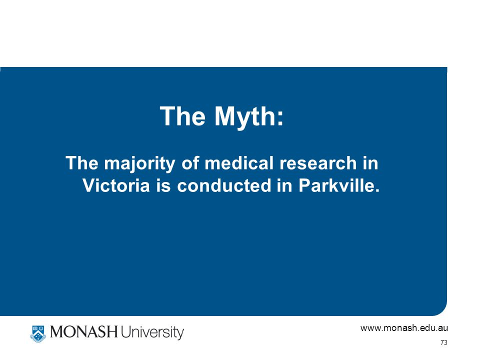 www.monash.edu.au 73 The Myth: The majority of medical research in Victoria is conducted in Parkville.