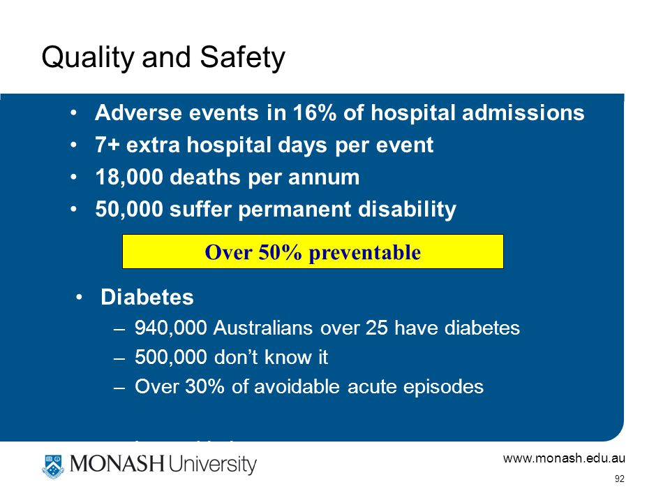 www.monash.edu.au 92 Quality and Safety Adverse events in 16% of hospital admissions 7+ extra hospital days per event 18,000 deaths per annum 50,000 suffer permanent disability Over 50% preventable Diabetes –940,000 Australians over 25 have diabetes –500,000 don't know it –Over 30% of avoidable acute episodes –be avoided