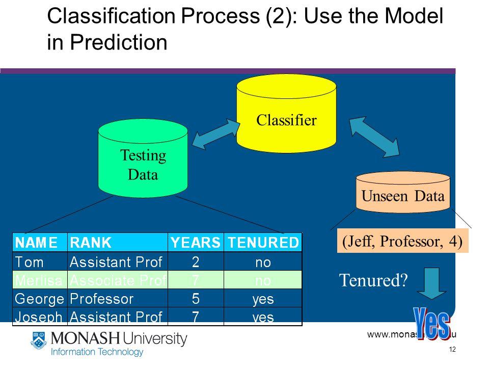 www.monash.edu.au 12 Classification Process (2): Use the Model in Prediction Classifier Testing Data Unseen Data (Jeff, Professor, 4) Tenured?