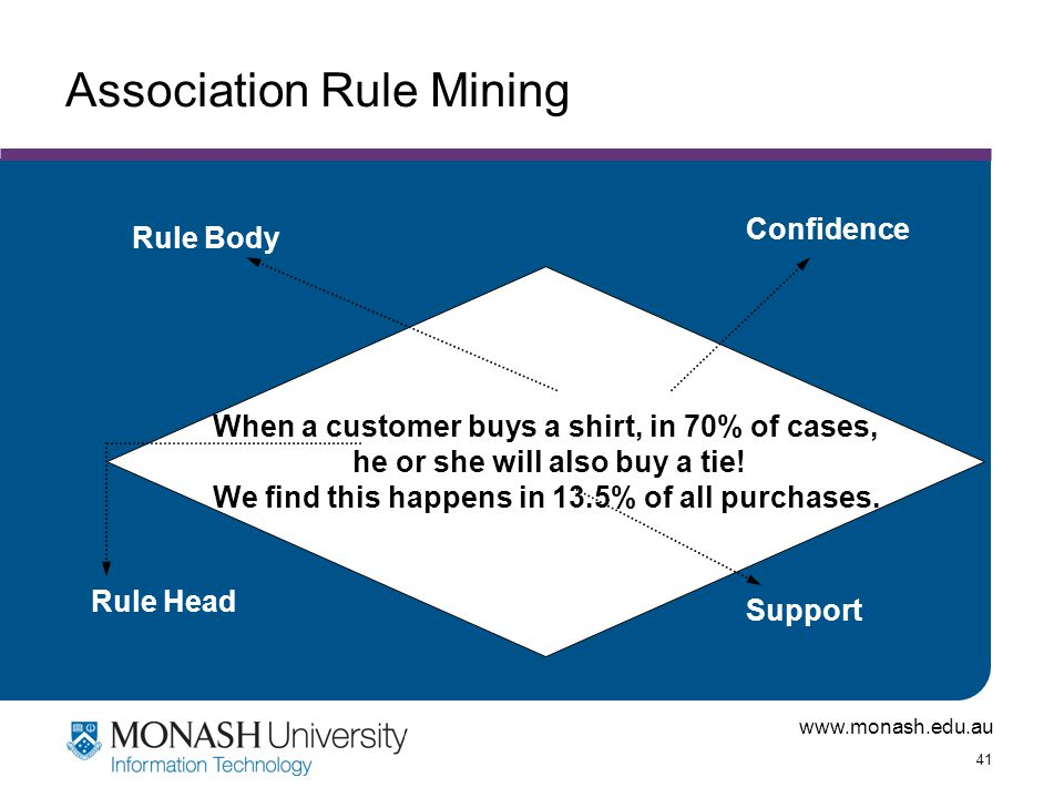 www.monash.edu.au 41 Association Rule Mining When a customer buys a shirt, in 70% of cases, he or she will also buy a tie! We find this happens in 13.