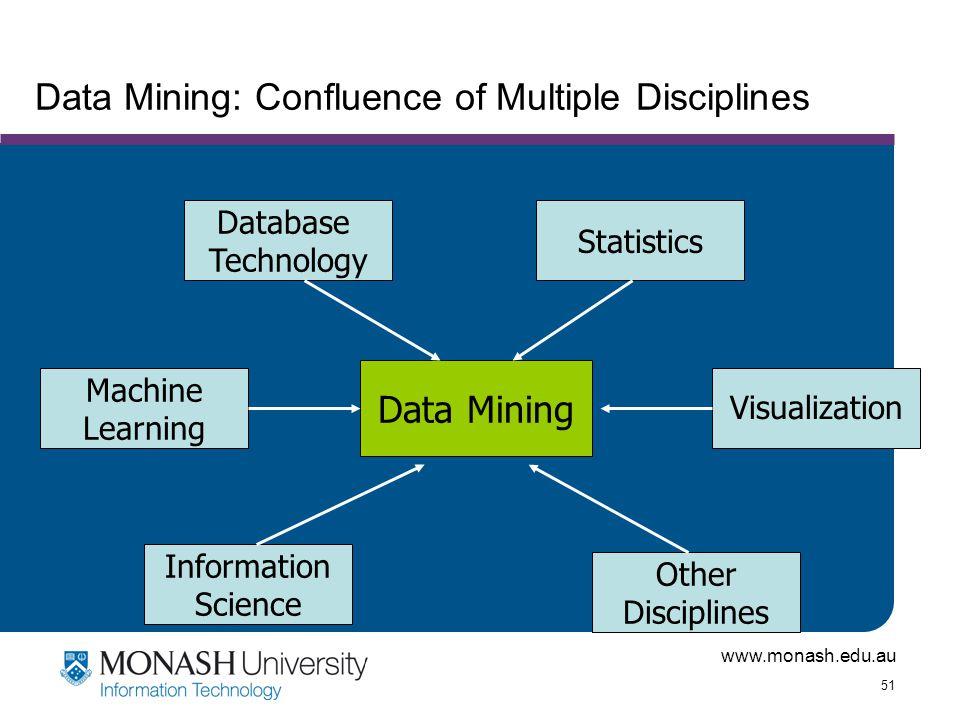 www.monash.edu.au 51 Data Mining: Confluence of Multiple Disciplines Data Mining Database Technology Statistics Other Disciplines Information Science