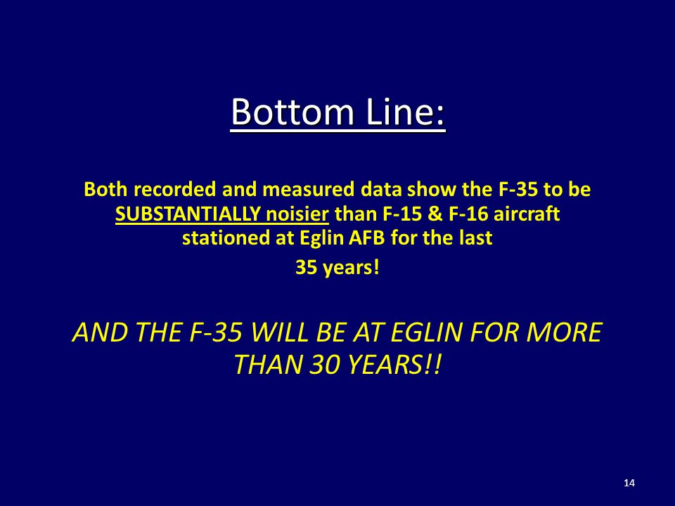 Bottom Line: Both recorded and measured data show the F-35 to be SUBSTANTIALLY noisier than F-15 & F-16 aircraft stationed at Eglin AFB for the last 3