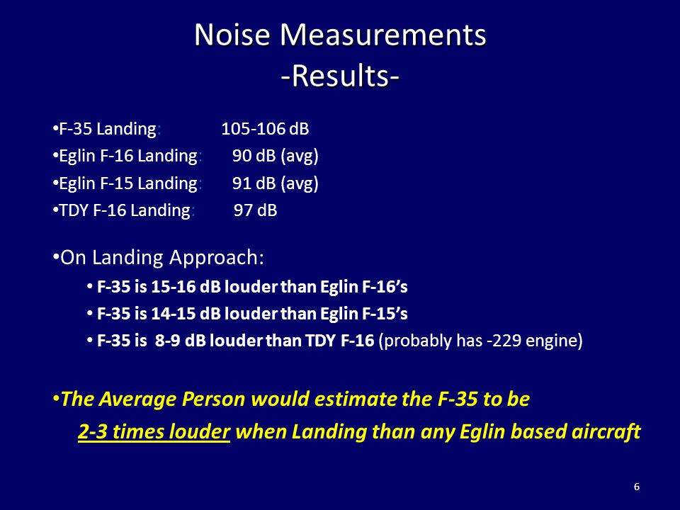 Noise Measurements -Results- F-35 Landing: 105-106 dB Eglin F-16 Landing: 90 dB (avg) Eglin F-15 Landing: 91 dB (avg) TDY F-16 Landing: 97 dB On Landi
