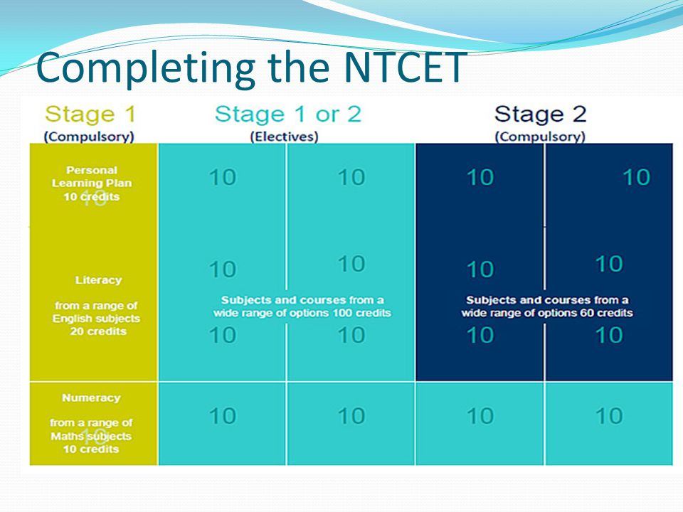 Completing the NTCET