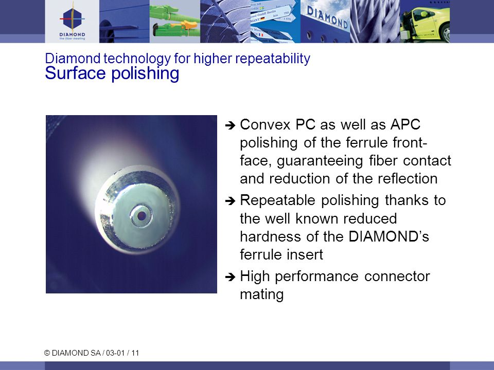 © DIAMOND SA / 03-01 / 11 Diamond technology for higher repeatability Surface polishing  Convex PC as well as APC polishing of the ferrule front- face, guaranteeing fiber contact and reduction of the reflection  Repeatable polishing thanks to the well known reduced hardness of the DIAMOND's ferrule insert  High performance connector mating