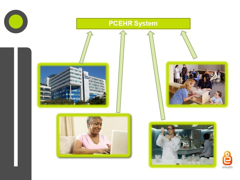 PCEHR System