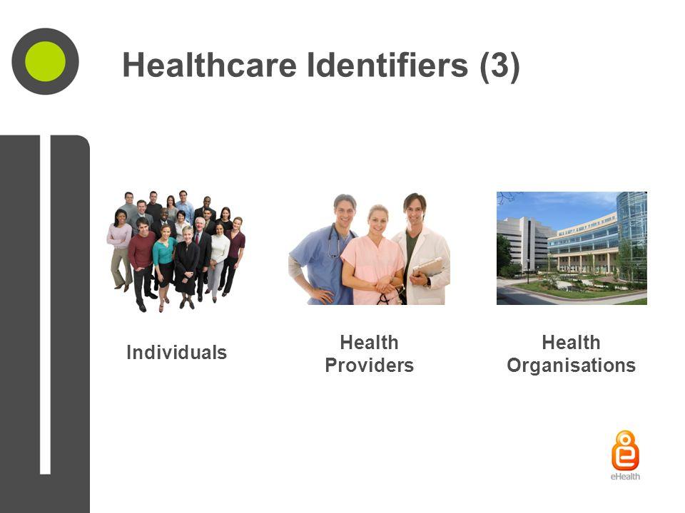Healthcare Identifiers (3) Individuals Health Providers Health Organisations