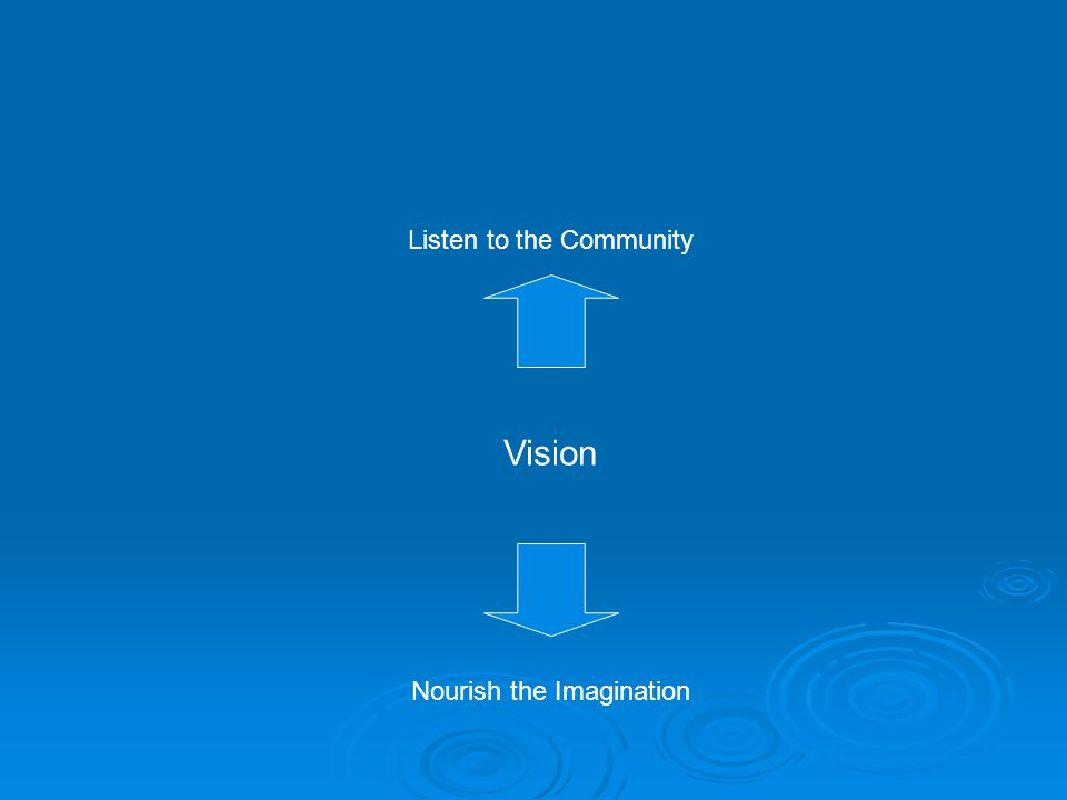 Listen to the Community Nourish the Imagination Vision