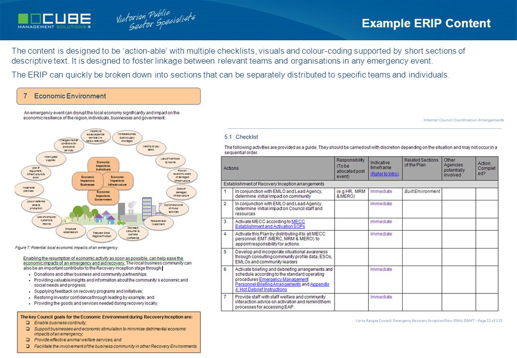 Example ERIP Content The content is designed to be 'action-able' with multiple checklists, visuals and colour-coding supported by short sections of descriptive text.