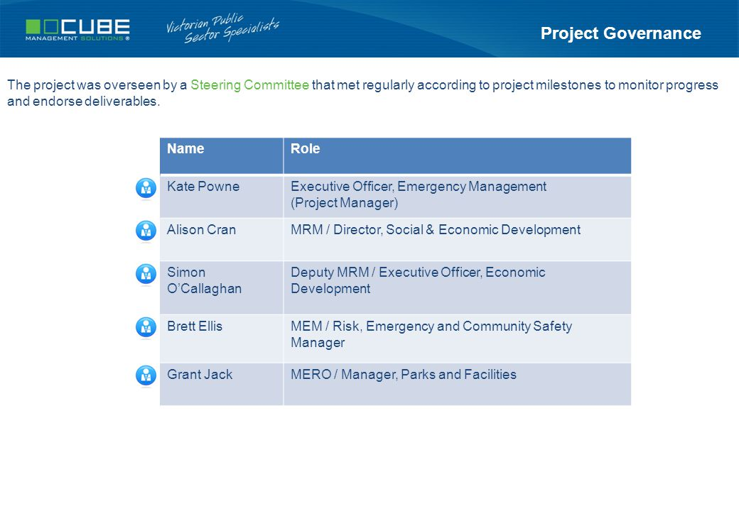 Project Governance The project was overseen by a Steering Committee that met regularly according to project milestones to monitor progress and endorse deliverables.