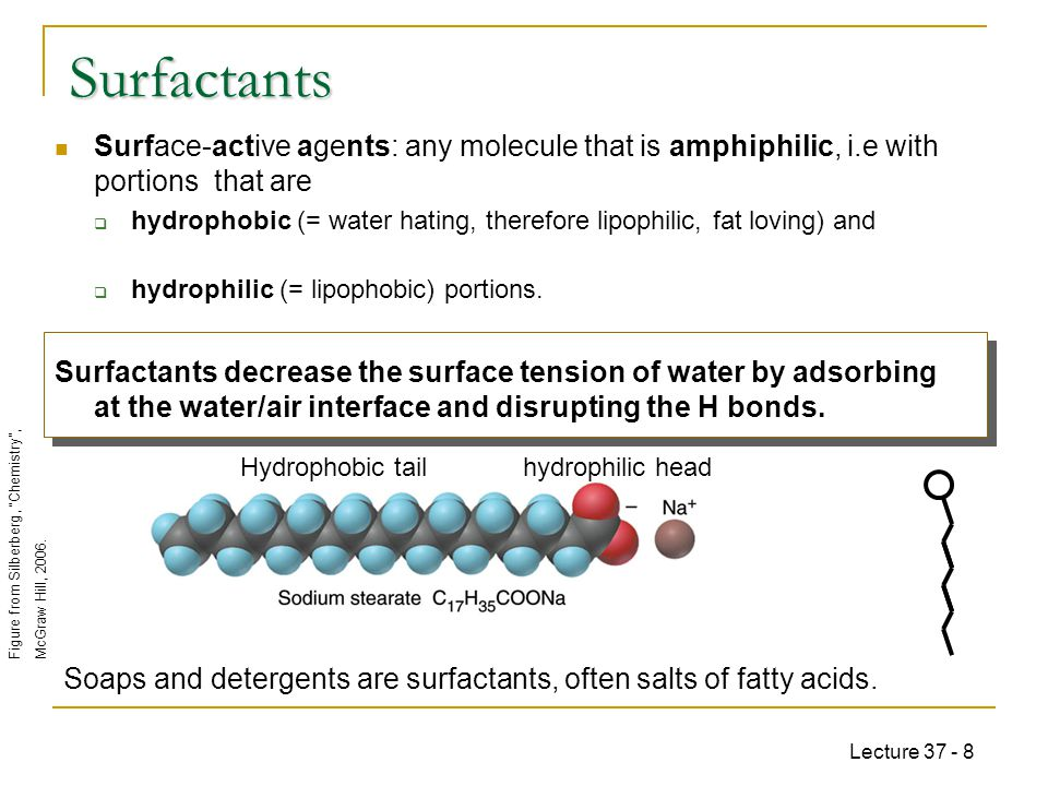 Lecture 37 - 9 Mineral oil Demo: Adding Surfactant to Water A beaker full of water We add fine sulphur powder, whose weight can be supported by the water/air interface due to water surface tension  0.