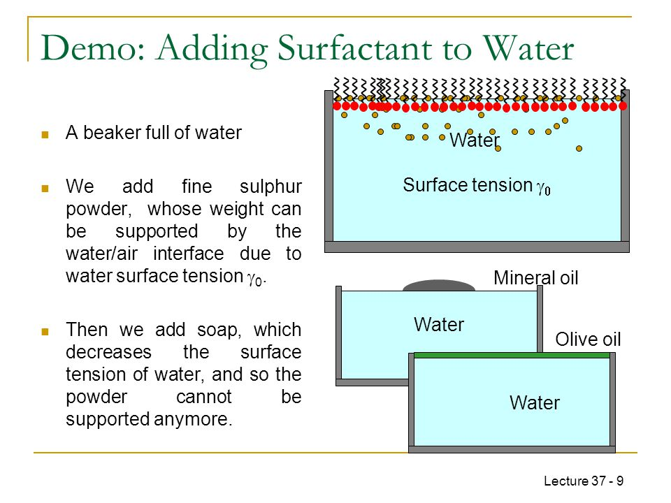 Lecture 37 - 9 Mineral oil Demo: Adding Surfactant to Water A beaker full of water We add fine sulphur powder, whose weight can be supported by the water/air interface due to water surface tension  0.