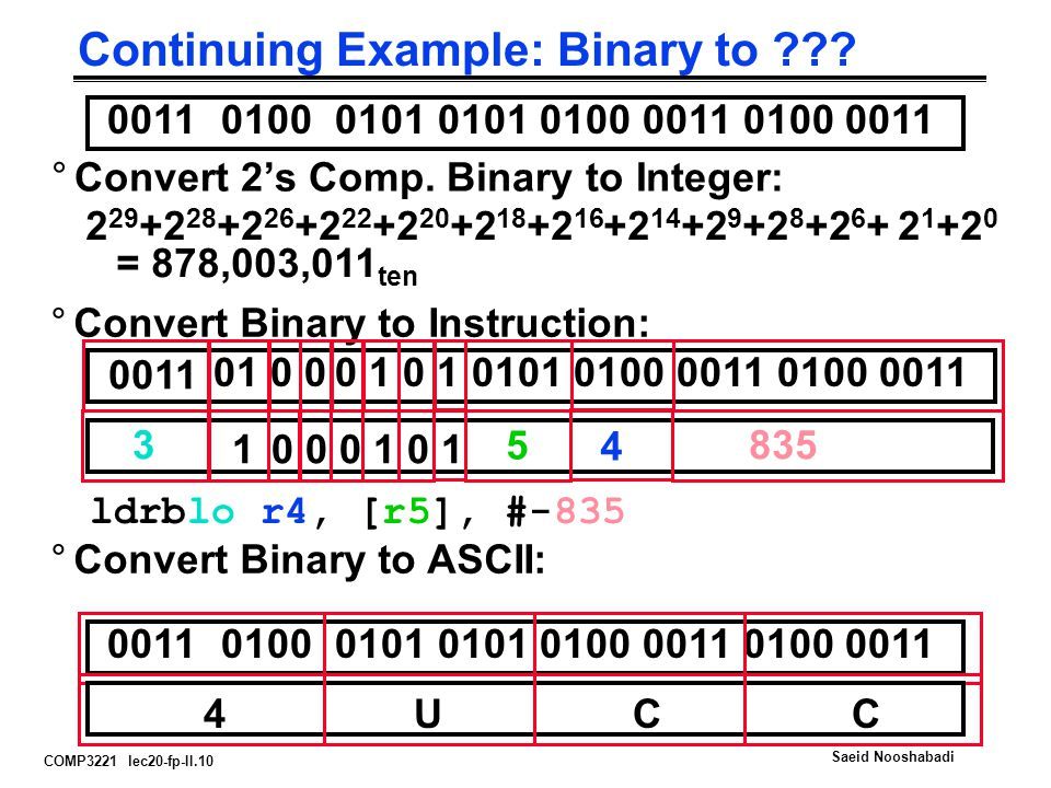 COMP3221 lec20-fp-II.10 Saeid Nooshabadi Continuing Example: Binary to ??.