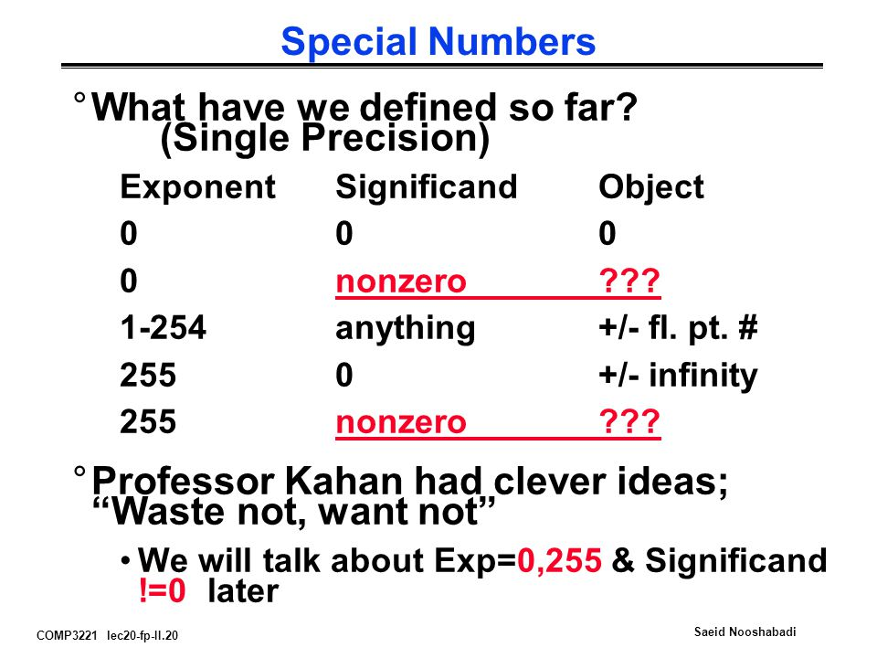 COMP3221 lec20-fp-II.20 Saeid Nooshabadi Special Numbers °What have we defined so far.