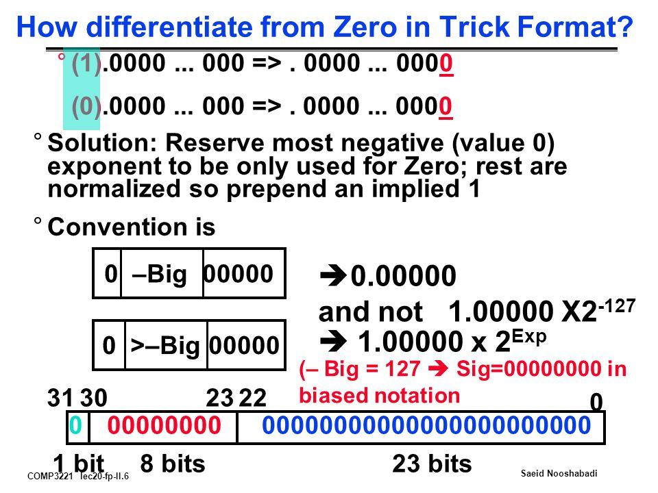 COMP3221 lec20-fp-II.6 Saeid Nooshabadi How differentiate from Zero in Trick Format.