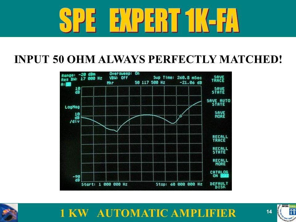 1 KW AUTOMATIC AMPLIFIER 14 INPUT 50 OHM ALWAYS PERFECTLY MATCHED!