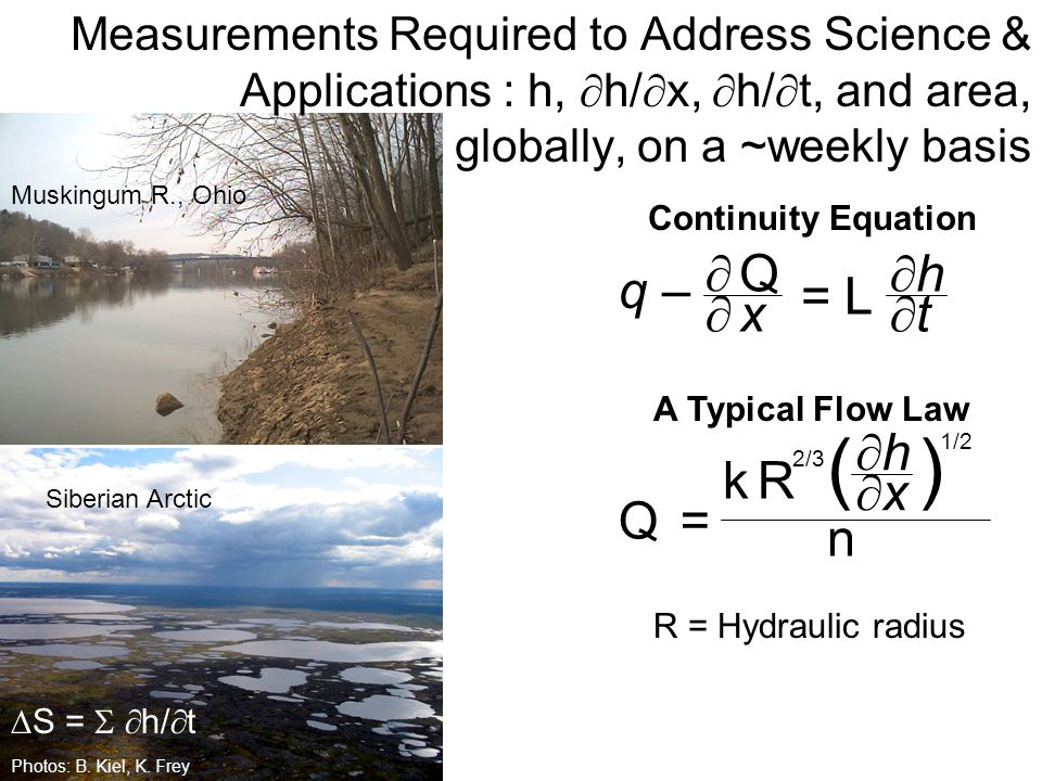 Measurements Required to Address Science & Applications : h,  h/  x,  h/  t, and area, globally, on a ~weekly basis ∆S =   h/  t Photos: B. Kie