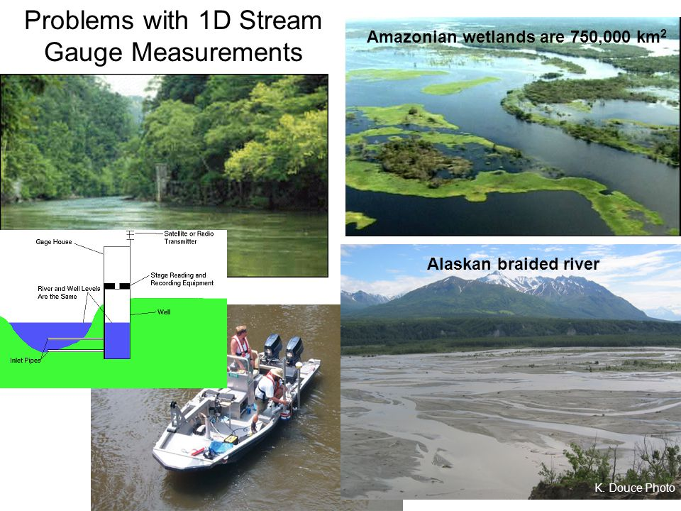 Amazonian wetlands are 750,000 km 2 Alaskan braided river K. Douce Photo Problems with 1D Stream Gauge Measurements