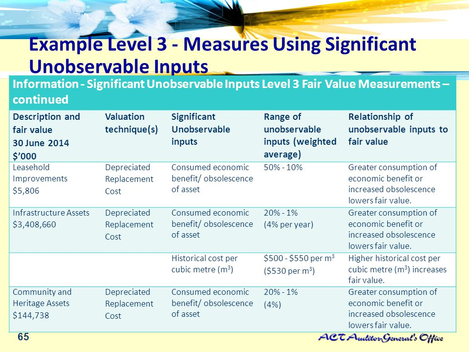 65 Example Level 3 - Measures Using Significant Unobservable Inputs Information - Significant Unobservable Inputs Level 3 Fair Value Measurements – continued Description and fair value 30 June 2014 $'000 Valuation technique(s) Significant Unobservable inputs Range of unobservable inputs (weighted average) Relationship of unobservable inputs to fair value Leasehold Improvements $5,806 Depreciated Replacement Cost Consumed economic benefit/ obsolescence of asset 50% - 10%Greater consumption of economic benefit or increased obsolescence lowers fair value.