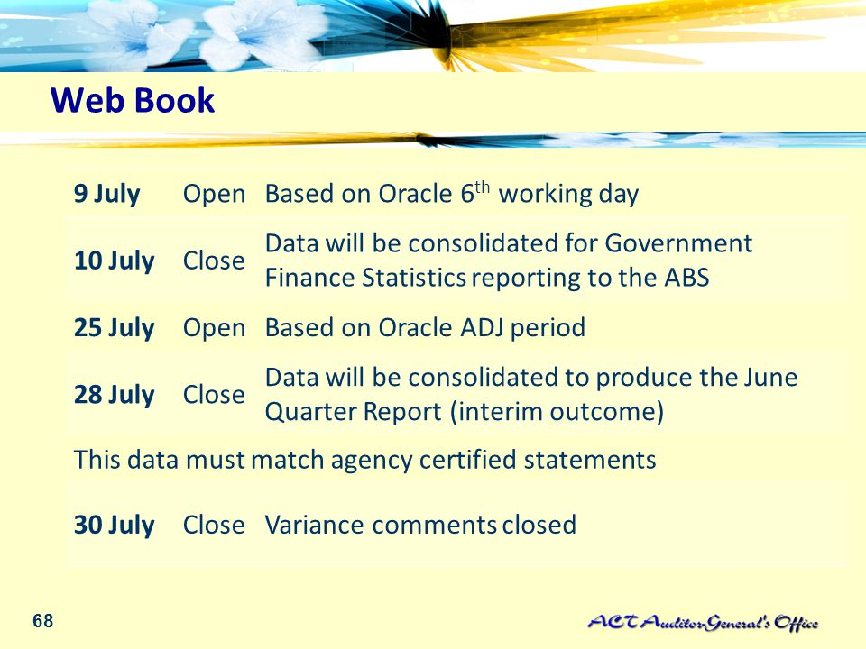 68 Web Book 9 JulyOpenBased on Oracle 6 th working day 10 JulyClose Data will be consolidated for Government Finance Statistics reporting to the ABS 25 JulyOpenBased on Oracle ADJ period 28 JulyClose Data will be consolidated to produce the June Quarter Report (interim outcome) This data must match agency certified statements 30 JulyCloseVariance comments closed