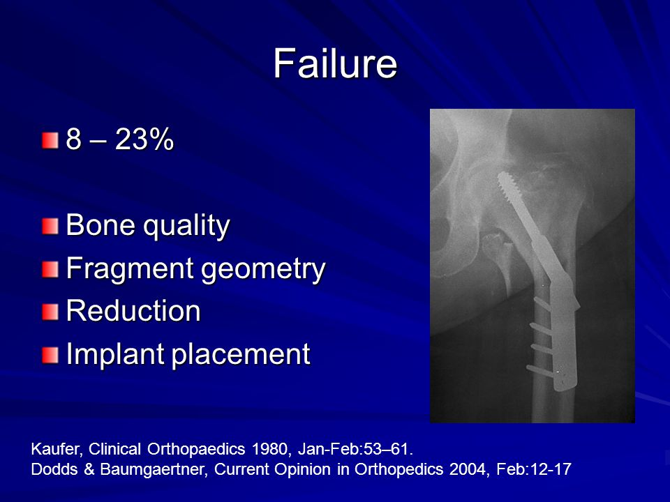 Baumgaertner, 1995 Tip – Apex Distance > 25mm 19 failures in 198 fractures (9.6%) –16 cut out Baumgaertner et al, J Bone Joint Surg Am.
