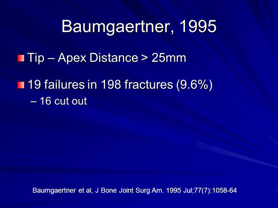 Baumgaertner, 1995 Tip – Apex Distance > 25mm 19 failures in 198 fractures (9.6%) –16 cut out 5 different devices –142 sliding hip screw (3 manufacturers) –56 intramedullary nail (2 manufacturers) Baumgaertner et al, J Bone Joint Surg Am.
