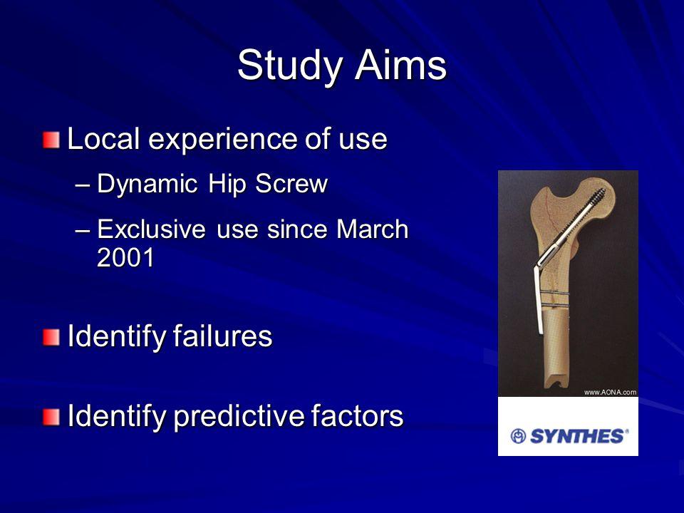 DHS Extras ImplantN% Trochanteric Side Plate 122.1% Antirotation Screw 71.2%