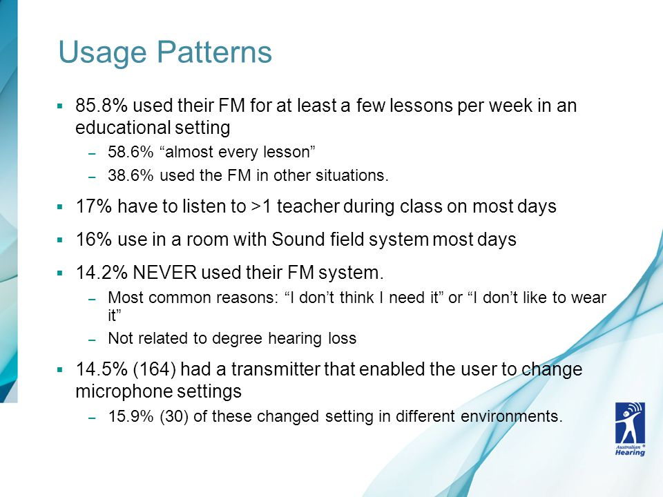 Usage Patterns  85.8% used their FM for at least a few lessons per week in an educational setting – 58.6% almost every lesson – 38.6% used the FM in other situations.