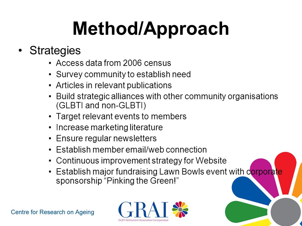Method/Approach Strategies Access data from 2006 census Survey community to establish need Articles in relevant publications Build strategic alliances with other community organisations (GLBTI and non-GLBTI) Target relevant events to members Increase marketing literature Ensure regular newsletters Establish member email/web connection Continuous improvement strategy for Website Establish major fundraising Lawn Bowls event with corporate sponsorship Pinking the Green!