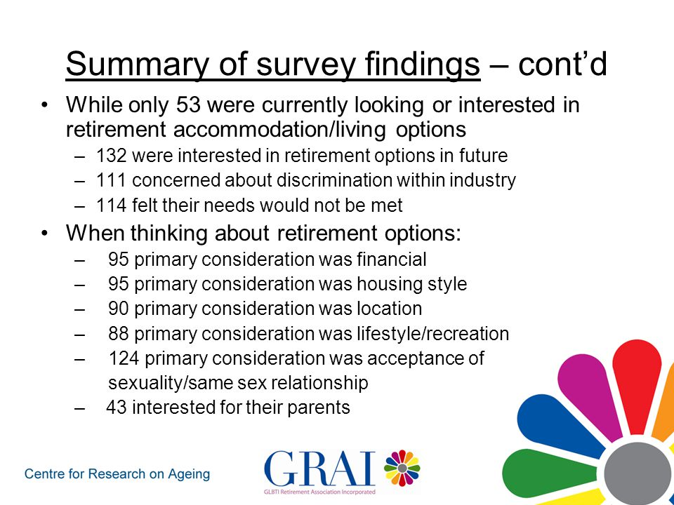 Summary of survey findings – cont'd While only 53 were currently looking or interested in retirement accommodation/living options –132 were interested in retirement options in future –111 concerned about discrimination within industry –114 felt their needs would not be met When thinking about retirement options: –95 primary consideration was financial –95 primary consideration was housing style –90 primary consideration was location –88 primary consideration was lifestyle/recreation –124 primary consideration was acceptance of sexuality/same sex relationship – 43 interested for their parents