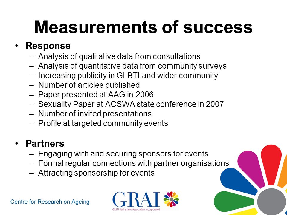 Measurements of success Response –Analysis of qualitative data from consultations –Analysis of quantitative data from community surveys –Increasing publicity in GLBTI and wider community –Number of articles published –Paper presented at AAG in 2006 –Sexuality Paper at ACSWA state conference in 2007 –Number of invited presentations –Profile at targeted community events Partners –Engaging with and securing sponsors for events –Formal regular connections with partner organisations –Attracting sponsorship for events