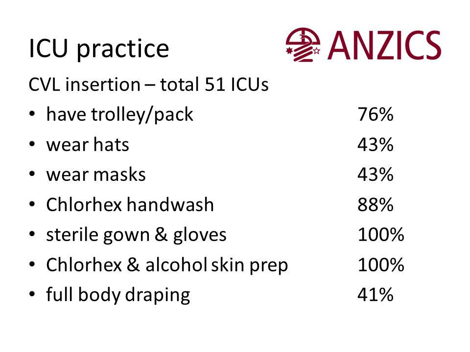 Clinical practice CVL insertion & maintenance Chlorhex patch20% Impregnated CVC59% Chlorhex body-wash25%