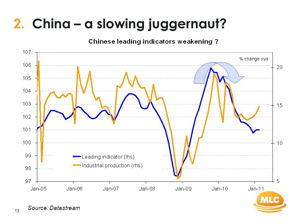 13 2. China – a slowing juggernaut Source: Datastream