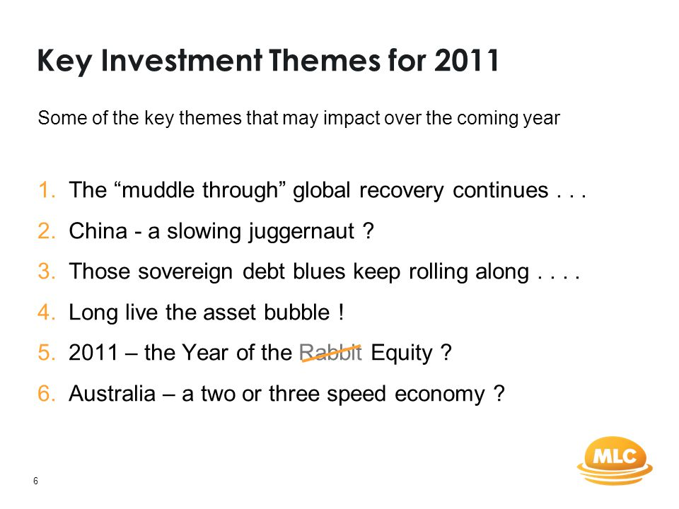 "6 Key Investment Themes for 2011 Some of the key themes that may impact over the coming year 1.The ""muddle through"" global recovery continues... 2.Chi"