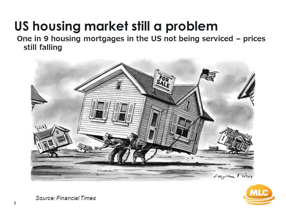 8 US housing market still a problem Source: Financial Times One in 9 housing mortgages in the US not being serviced – prices still falling