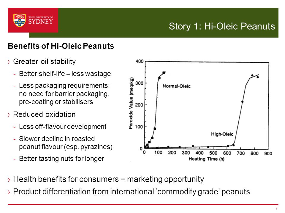 Story 1: Hi-Oleic Peanuts ›Health benefits for consumers = marketing opportunity ›Product differentiation from international 'commodity grade' peanuts 7 Benefits of Hi-Oleic Peanuts ›Greater oil stability -Better shelf-life – less wastage -Less packaging requirements: no need for barrier packaging, pre-coating or stabilisers ›Reduced oxidation -Less off-flavour development -Slower decline in roasted peanut flavour (esp.