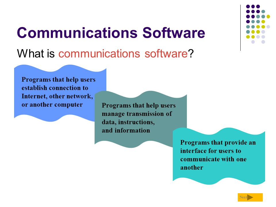Communications Software What is communications software? Next Programs that help users establish connection to Internet, other network, or another com