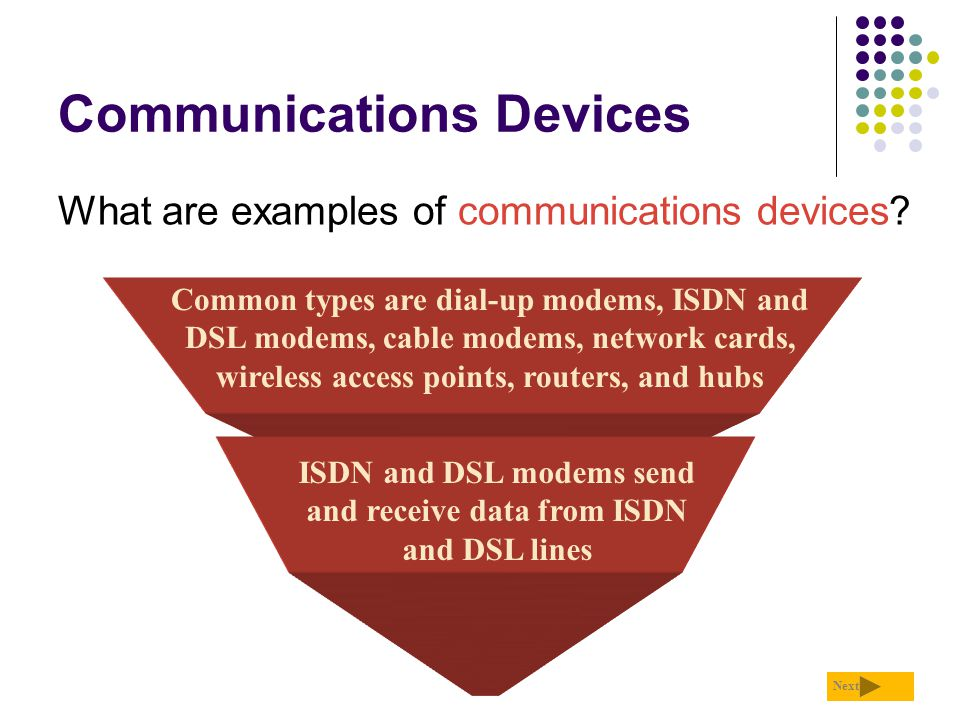 Communications Devices What are examples of communications devices? Next Common types are dial-up modems, ISDN and DSL modems, cable modems, network c